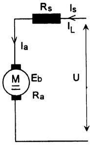 Motor Dc Dan Generator Dc Mechanical